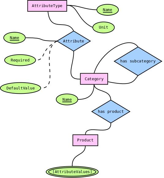 pharmacy management system project documentation pdf