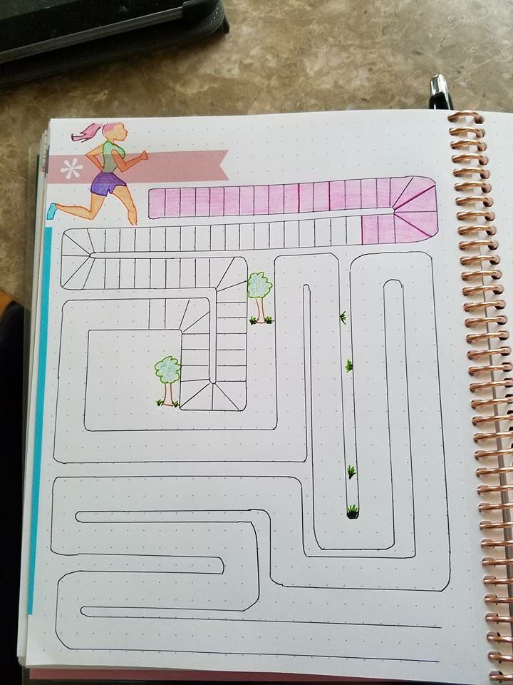 layouts for visual pathway document