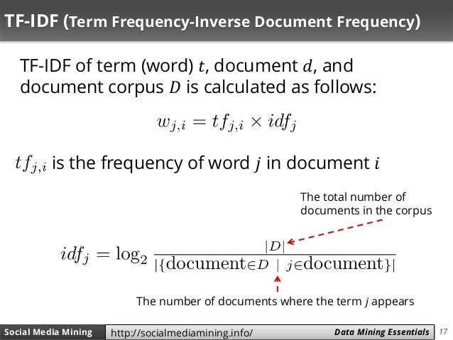term frequency inverse document frequency implementation