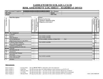 iv site assessment documentation example