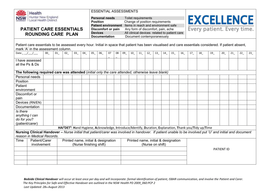 risk assessment template document nsw