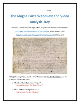 what type of document is the magna carta