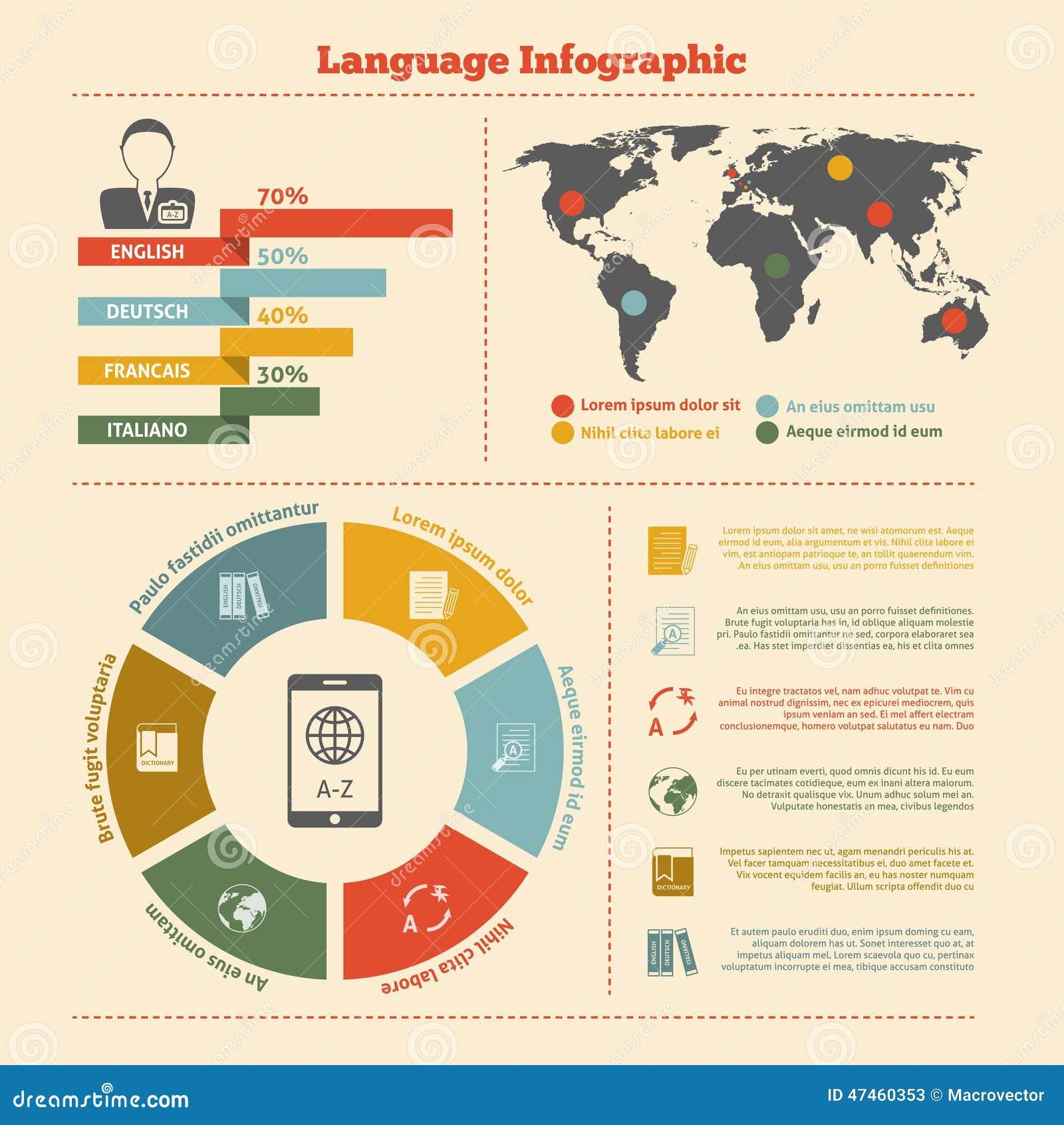 german to english word document translation