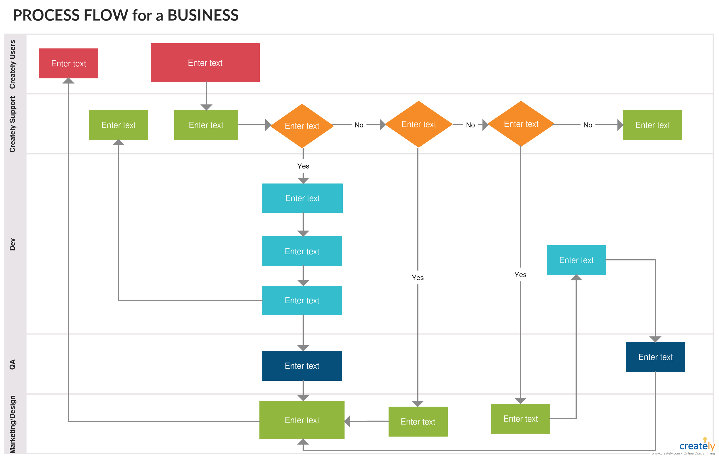 incident management process document template