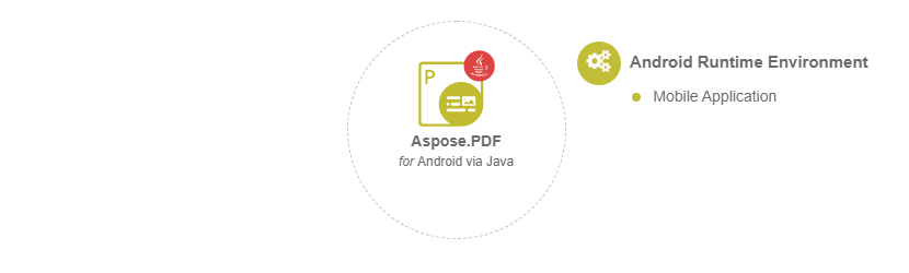 aspose pdf java documentation