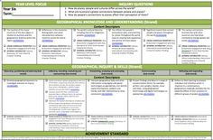 the australian curriculum documentation