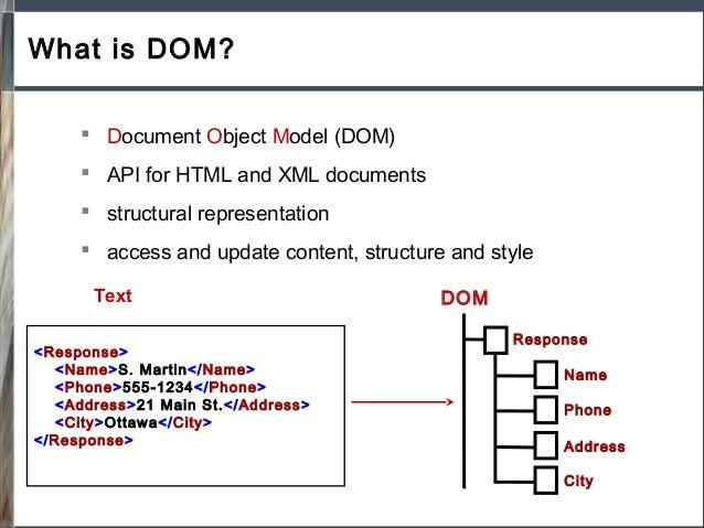 cognos 11 sdk documentation