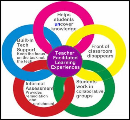 purpose of documentation for early childhood education professional community