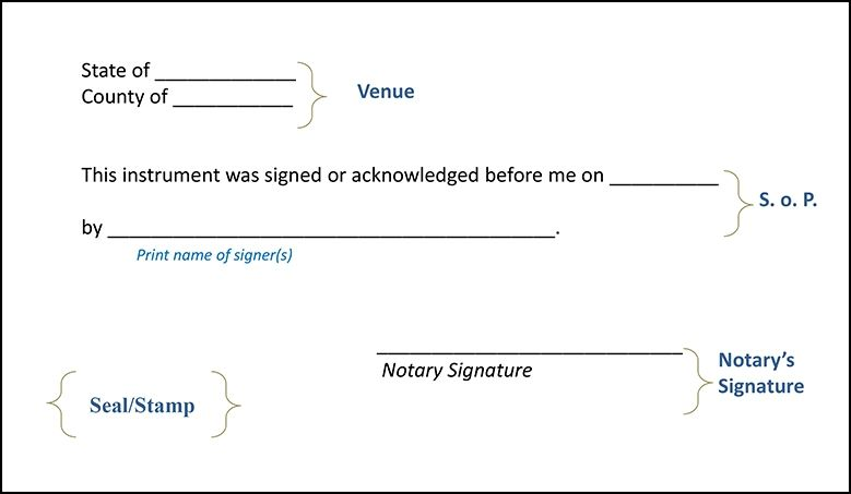 how to put a signature on a word document