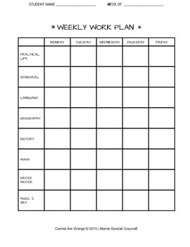 after 2018-03-23 type document writing proficiency scale