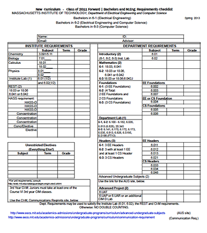 sample of implement and monitoring document in housekeeping