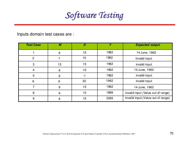 sample specification document for test cases