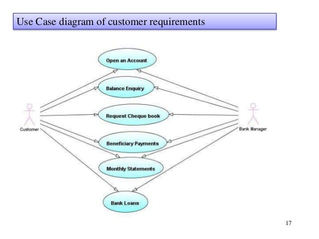 student management system project in java documentation pdf