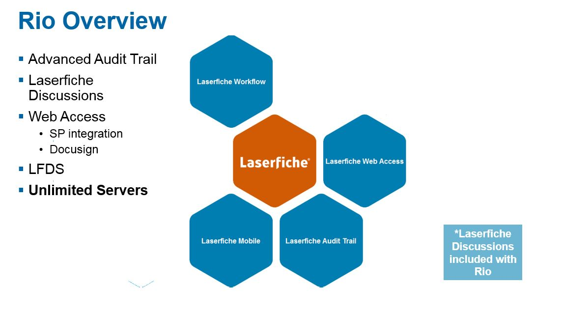 laserfiche sdk 10 documentation
