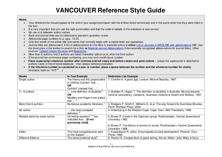 how to annual style document