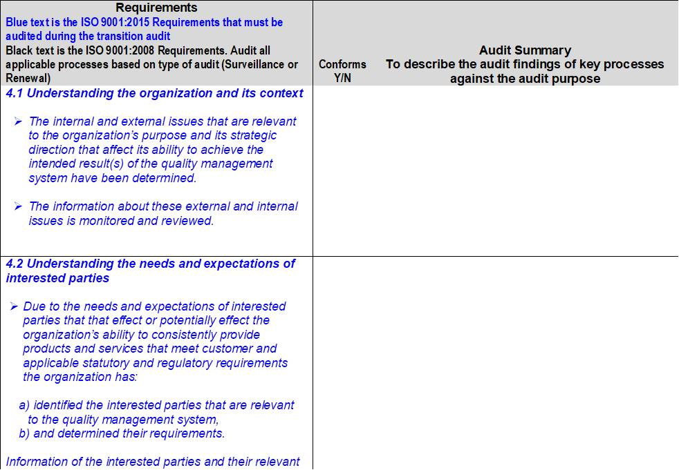 what is an external document control iso 9001