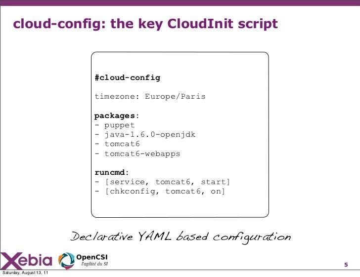 ubuntu documentation init.txt