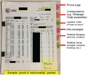 fiance visa document checklist usa