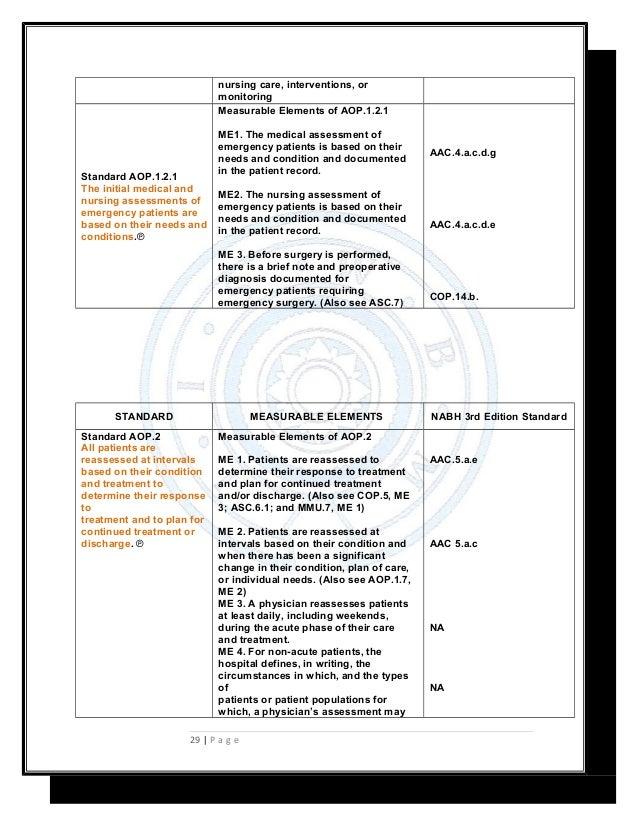initial nursing assessment documentation