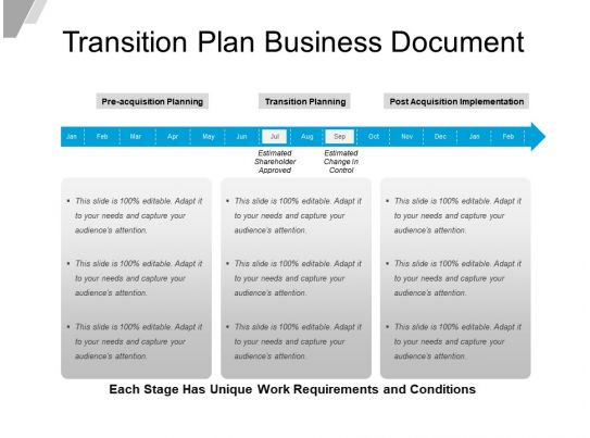 document how the transition routine is undertaken