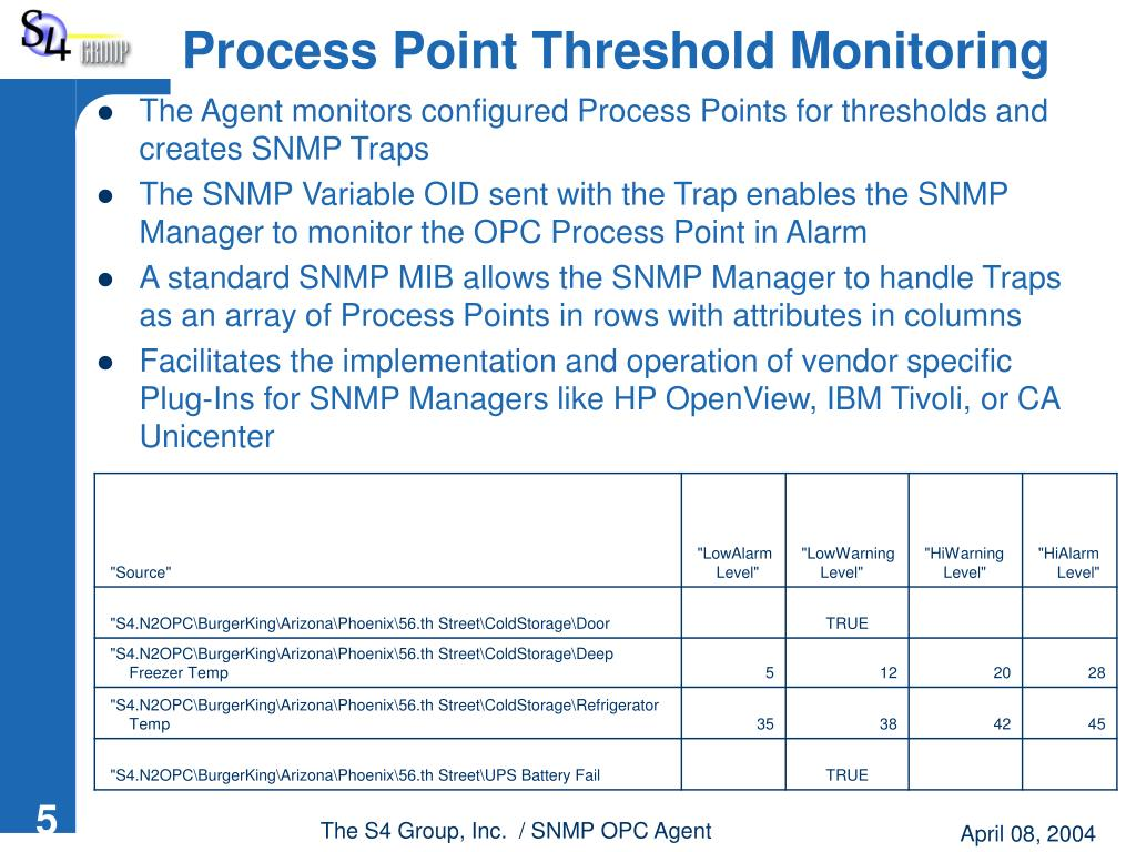 ibm tivoli monitoring documentation