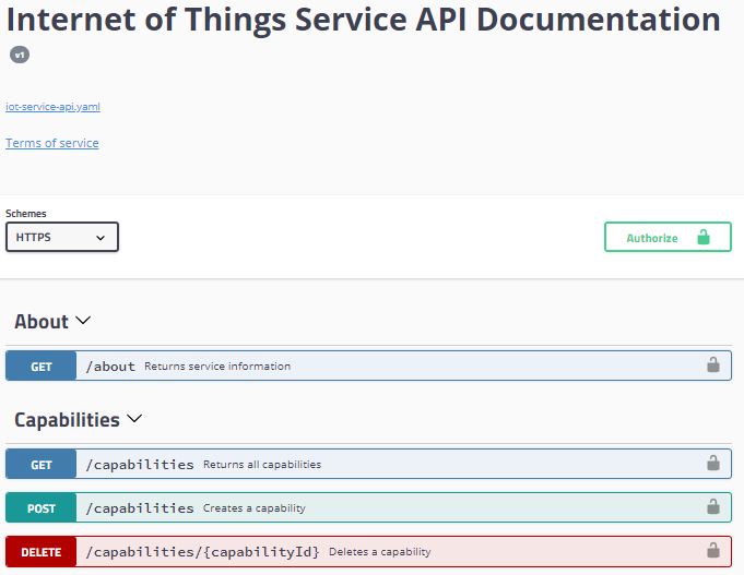 internet of things documentation