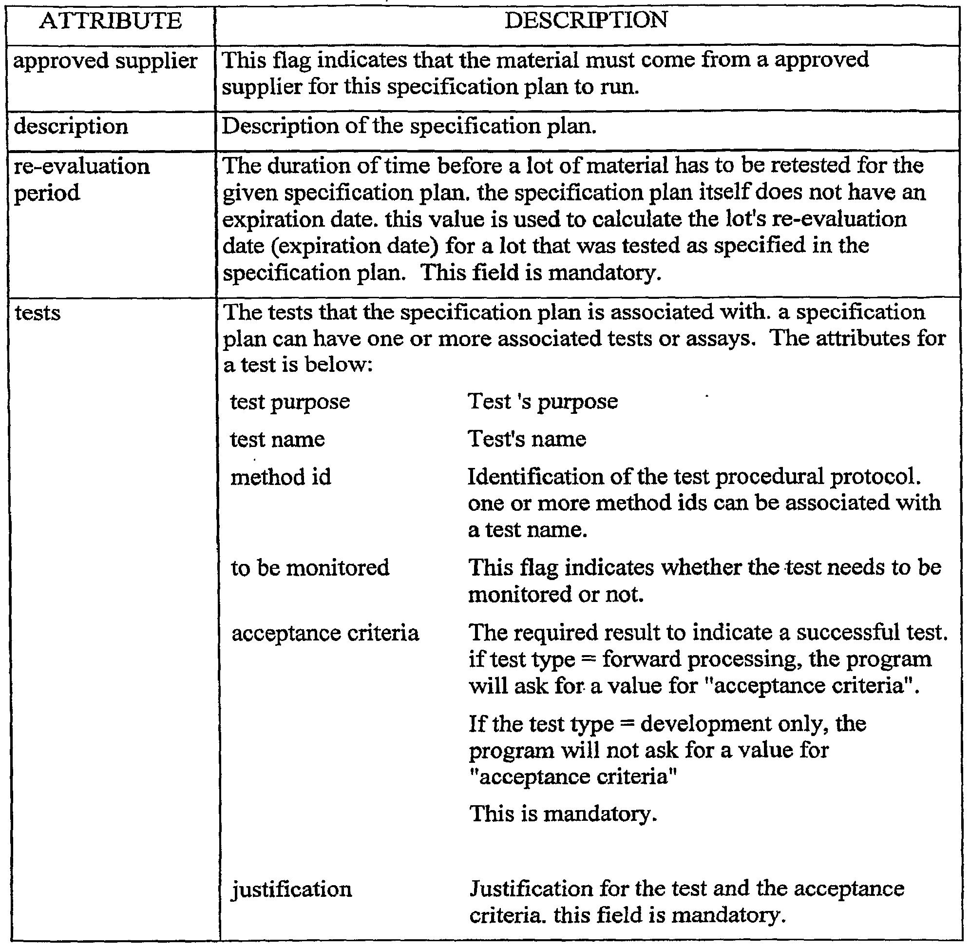 example specifcation programming dvelopment documentation