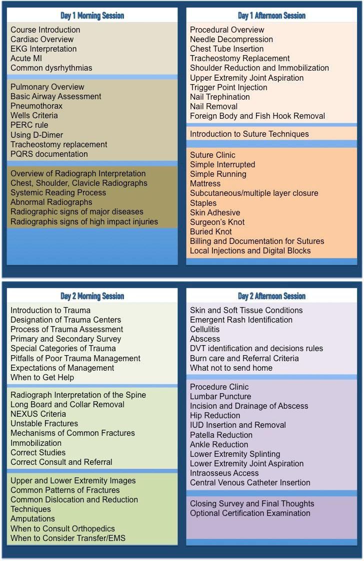 essentials of clinical documentation