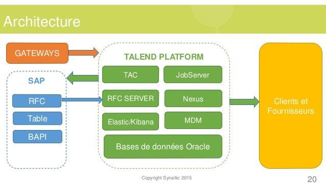 talend data integration documentation