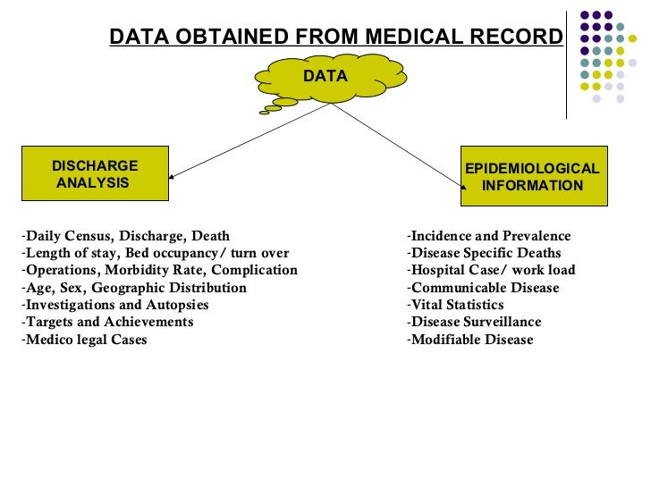 importance of medical record documentation
