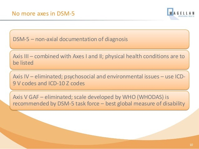 policies on documentation guidelineson behaviour in disability