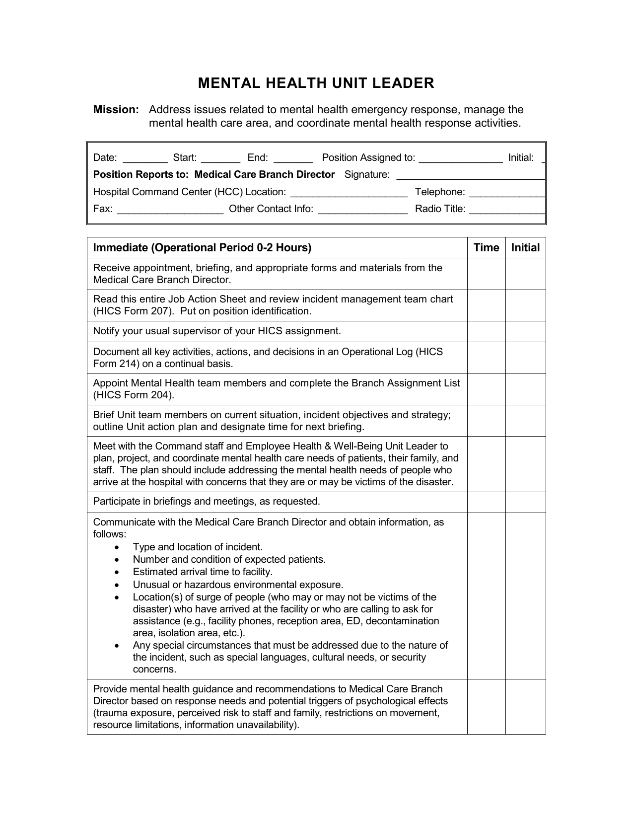 documentation in mental health care