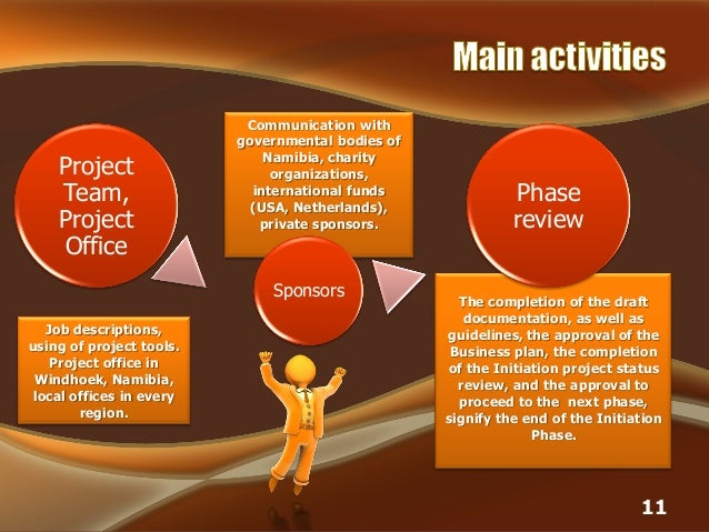 purpose of project initiation document