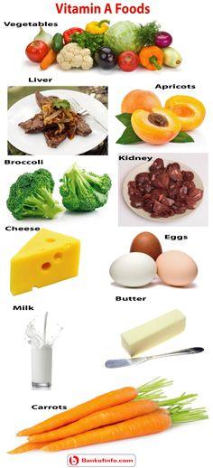 protein per calorie google document