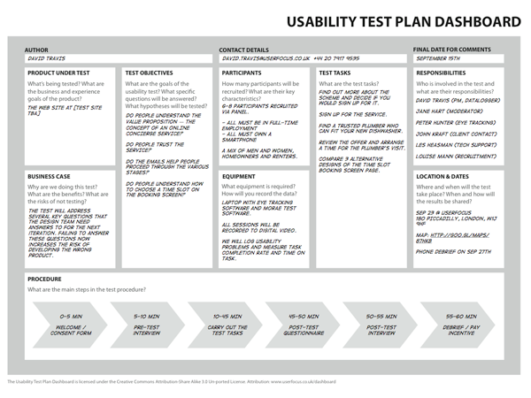 network test plan document template