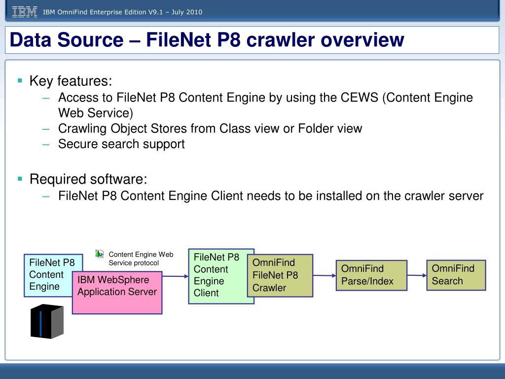 ibm filenet p8 5.2 documentation