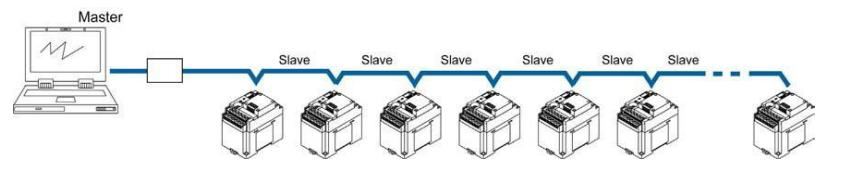 arduino modbus slave documentation