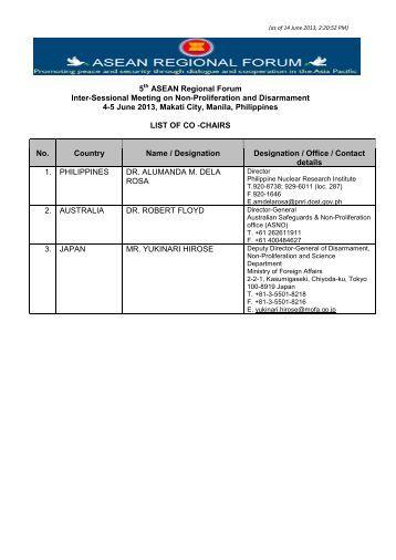 australian citizenship document checklist pdf