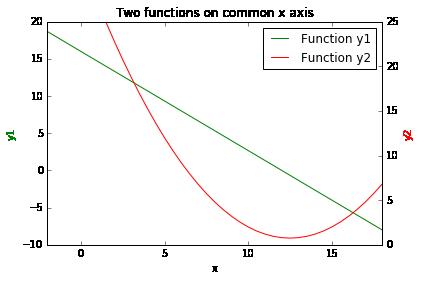 opencv documentation python pdf