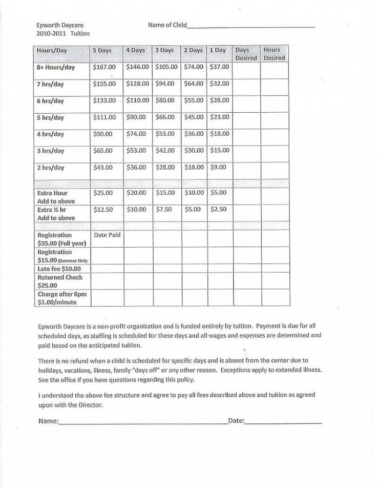 daily care routine document sheets in childcare