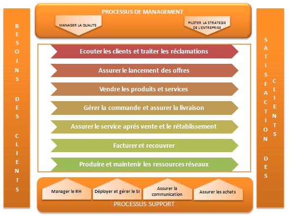 document management control permanent tsb