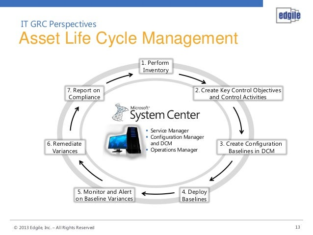 document management system life cycle