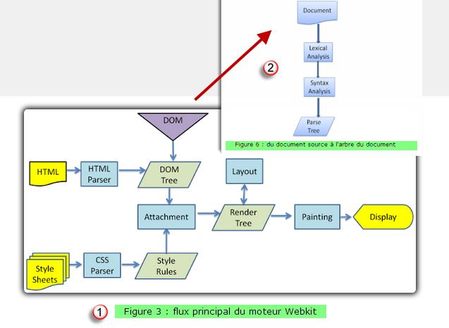 document object model dom pdf