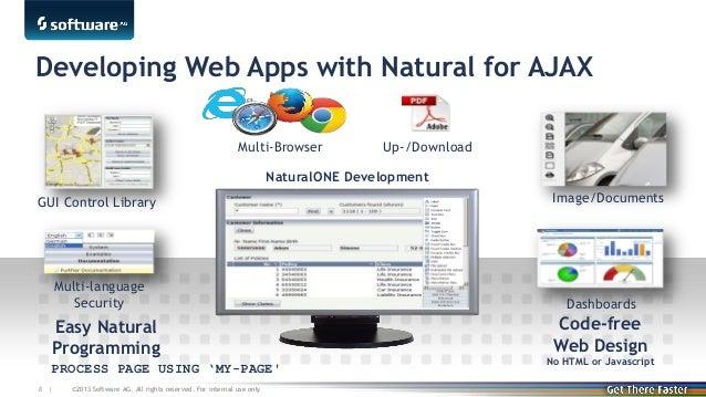 empower software ag documentation