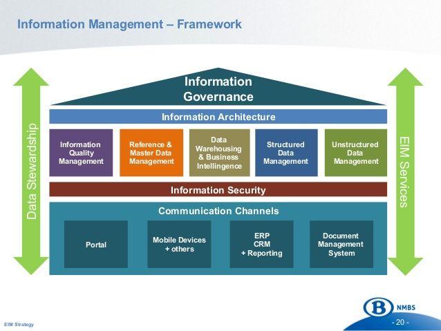 enterprise document management software gartner