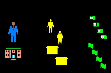 entity level controls documentation