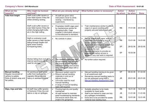 manual handling risk assessment document