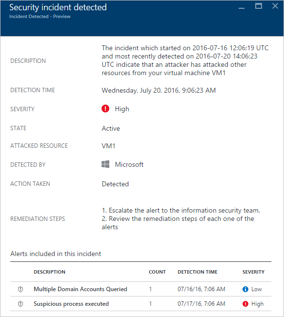 azure security center documentation