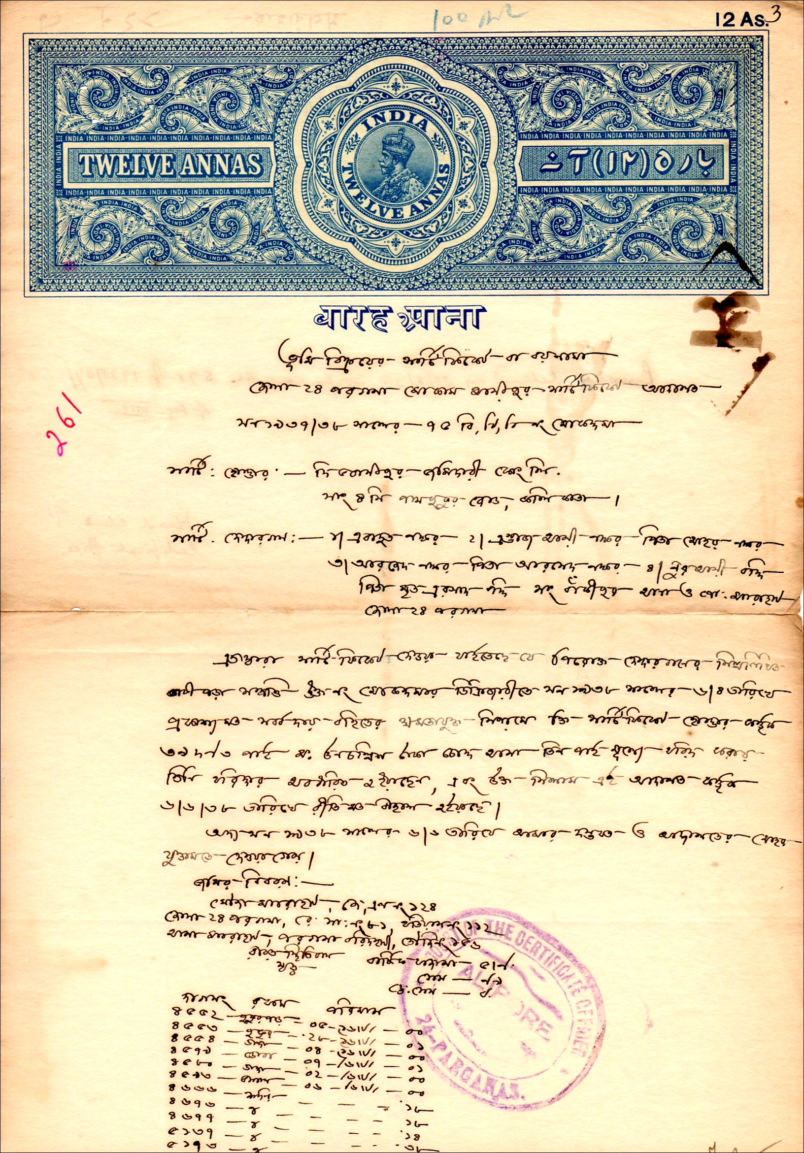 document required reissue passport india