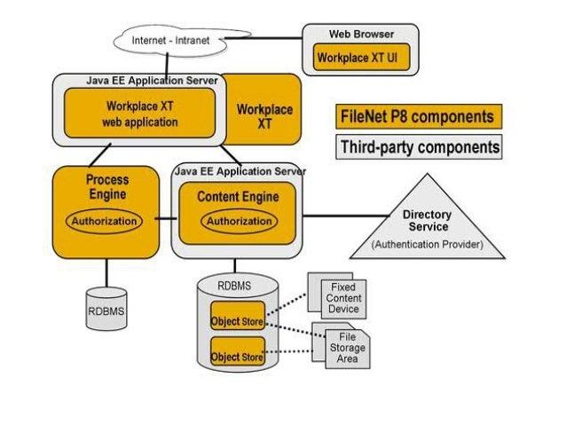 filenet documentation 5.1
